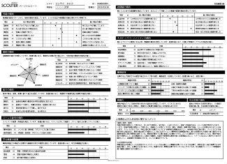 株式会社トランジションの採用定期性検査ソフトの詳細はこちら